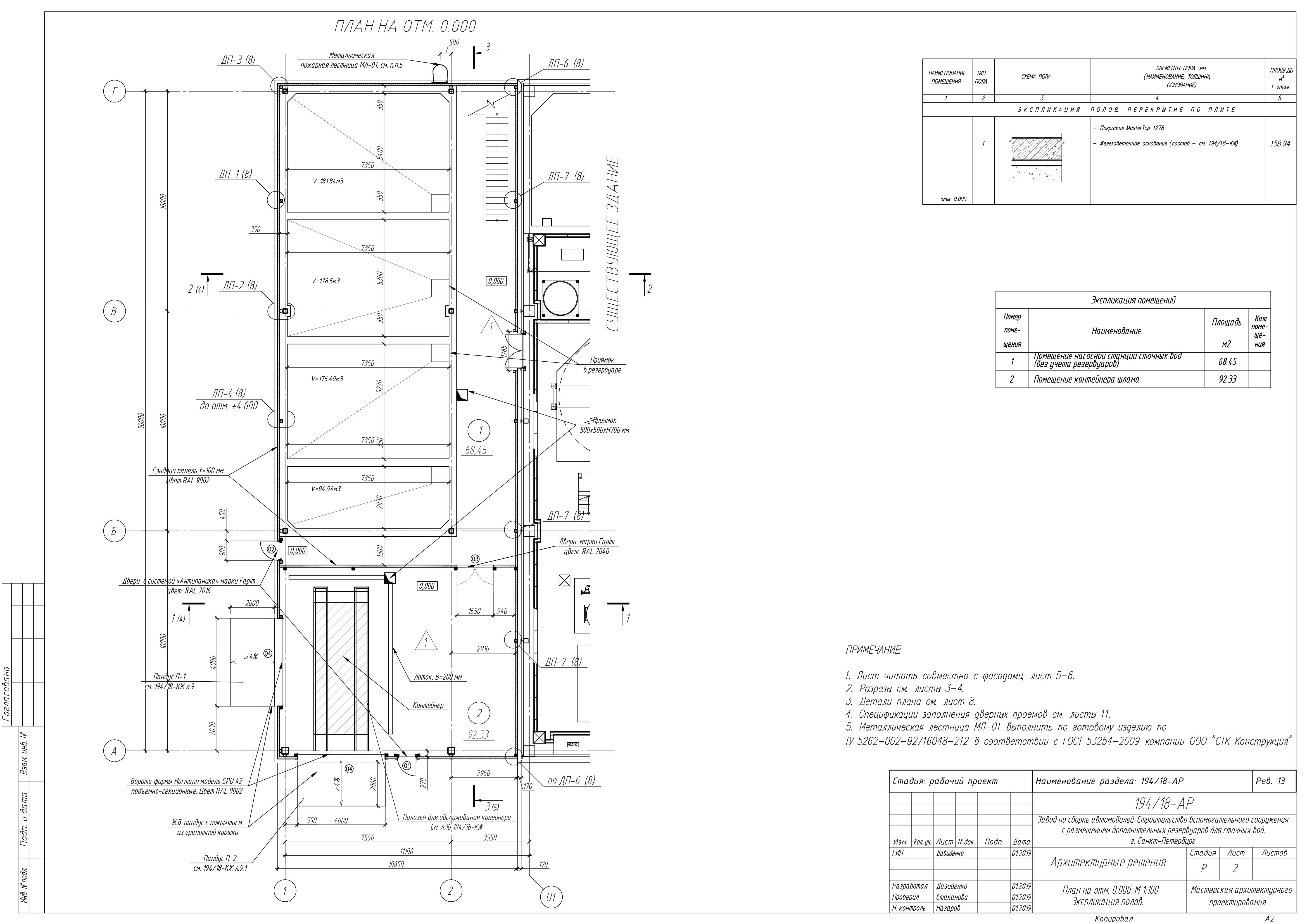 194_18-АР_рев-1