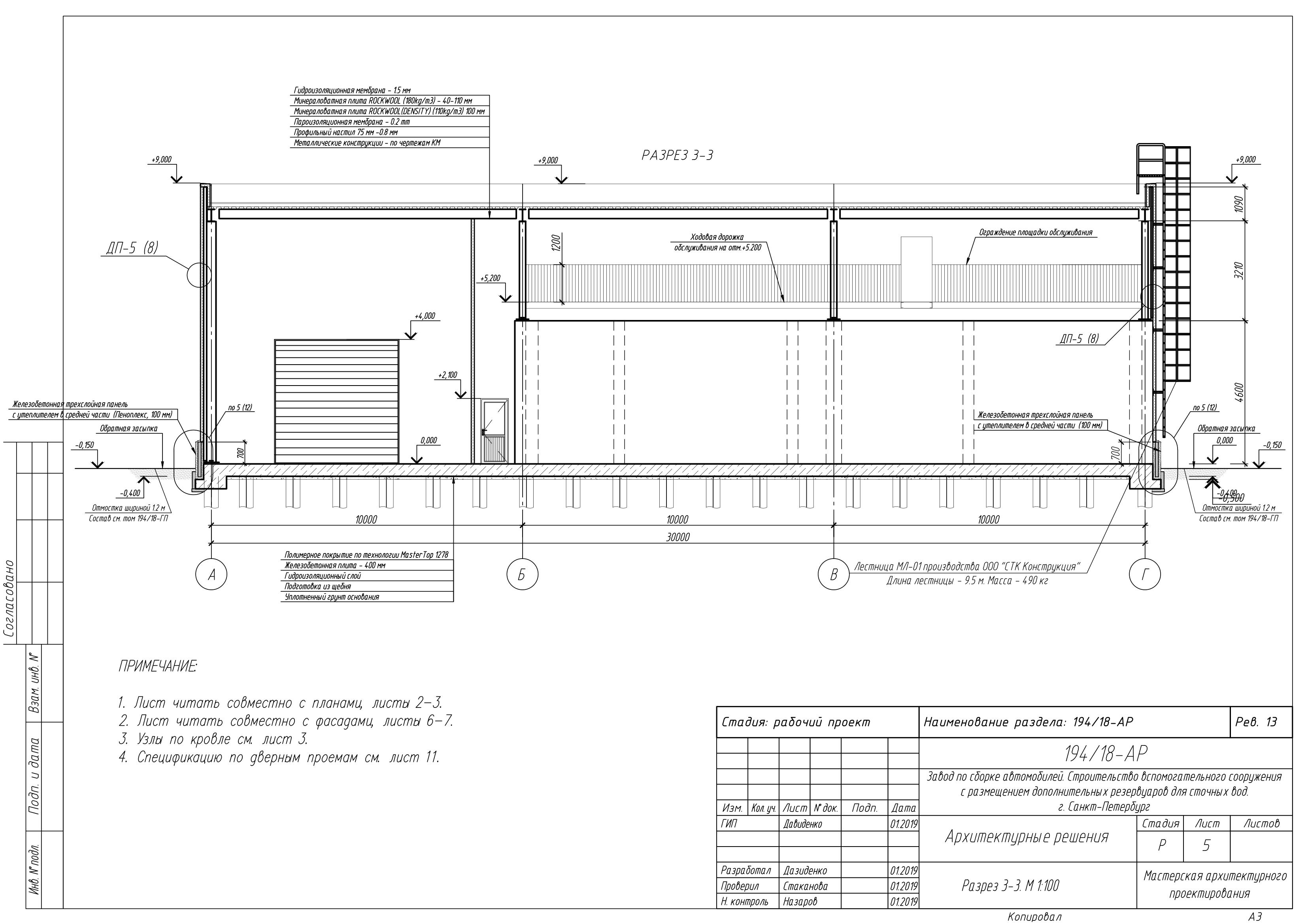 194_18-АР_рев-2