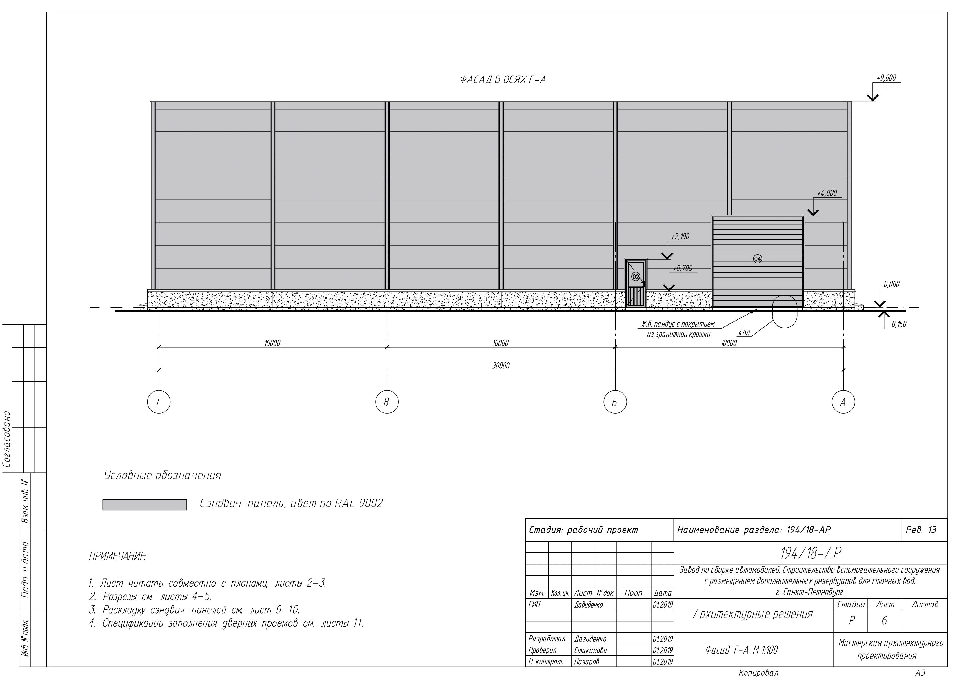 194_18-АР_рев-3