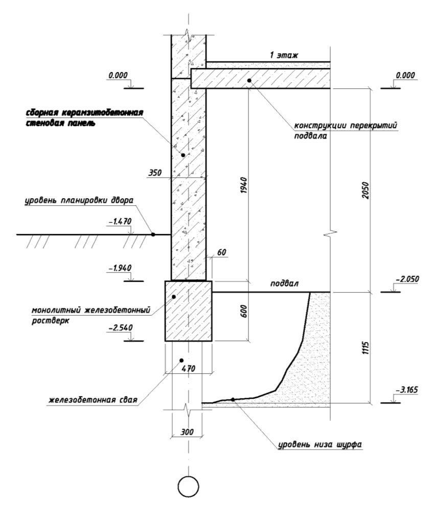 13.ОК-18.ДШИ–ИТИ.pdf - Adobe Acrobat Pro